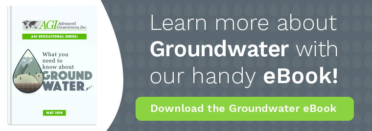 Learn more about Groundwater with our handy eBook