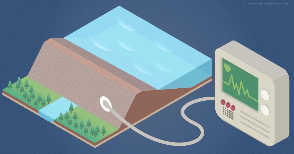 AGI Blog - Dam Monitoring with Geophysical Methods