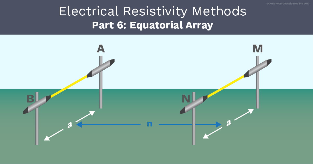 The AGI Blog - Electrical Resistivity Methods, Part 6: The Equatorial Array