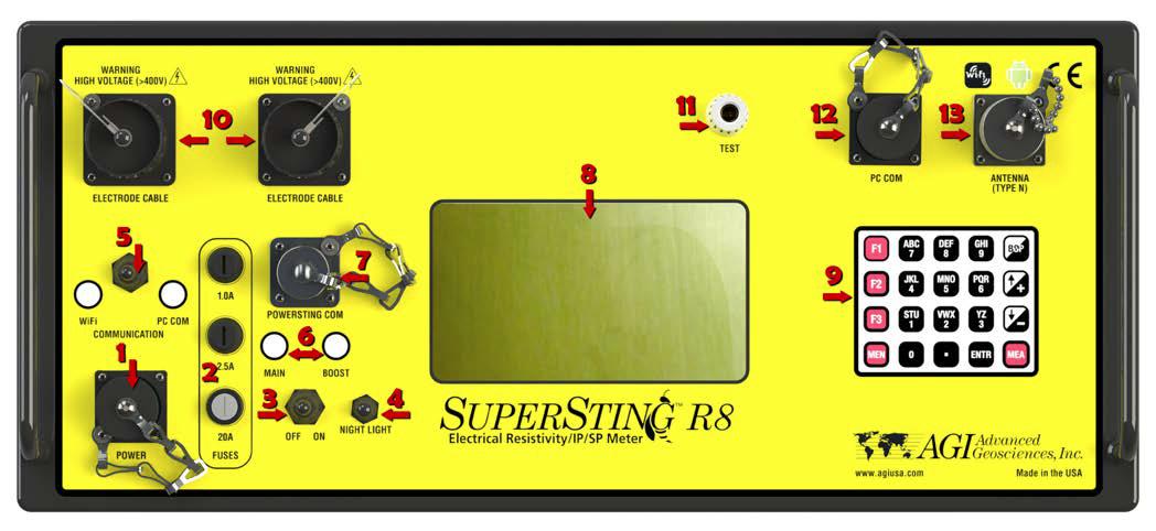 SSR8 faceplate