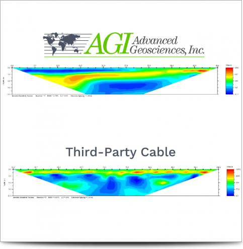 AGI FlexLite and Third-Party Cable Comparison