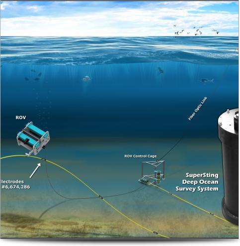 OBEi1 (Imágenes Eléctricas del Fondeo del Océano 1)