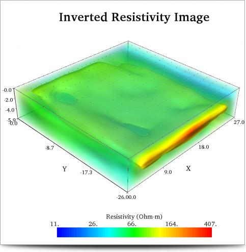 AGI EarthImager 3D Inversion Modeling Software