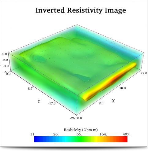 AGI EarthImager 3D Software de Inversión y Modelado