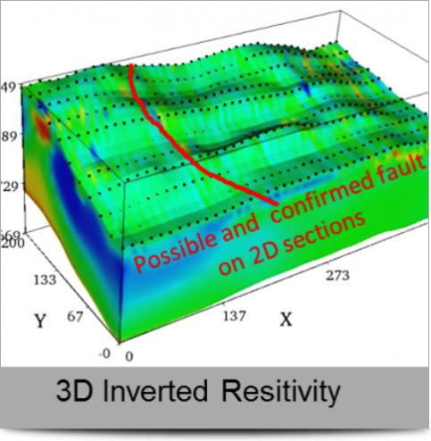 3D Inversion result