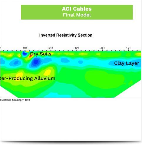 AGI Cable Comparison April 2016 - AGI Final Model