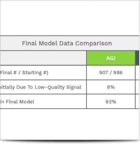 AGI Cable Comparison April 2016 - Final Model Comparison