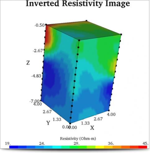 Inverted Resistivity Image of Panama Survey