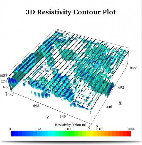3D countour Map