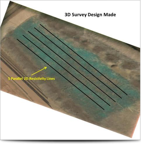 3D Survey Layout