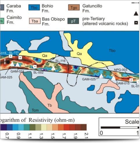 Canal de Panamá 3D de resistividad marino mediante el uso del sistema de imágenes eléctricas SuperSting.
