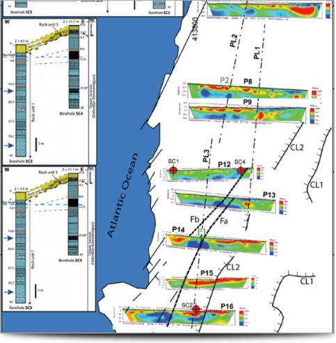 Interpreted Fault locations