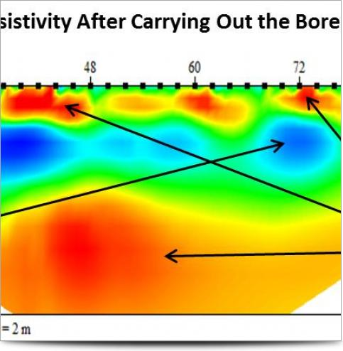 Difference Inversion Section