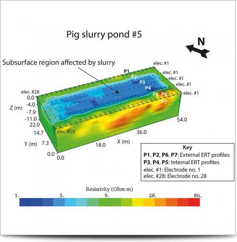 Pig Slurry Pond 3D Res Map