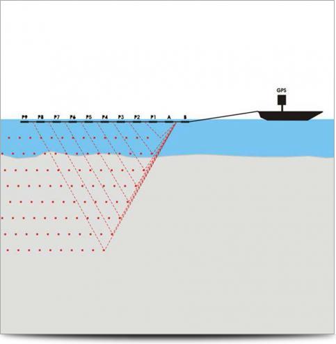 AGI Case History - Venice Marine Study - Marine Survey Process