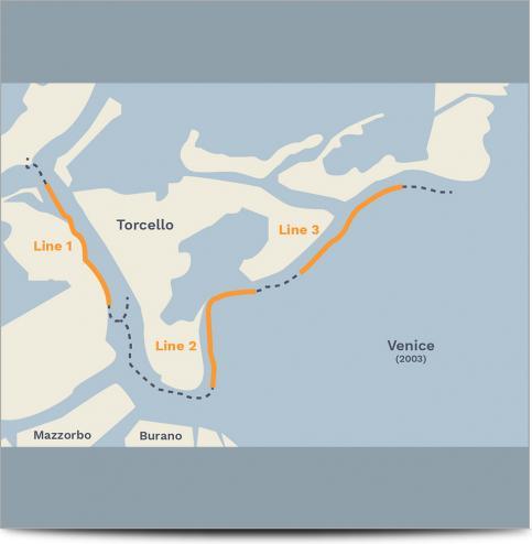AGI Case History - Venice Marine Study - Survey Lines