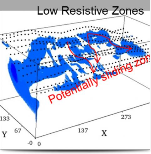 3D low resistive zones