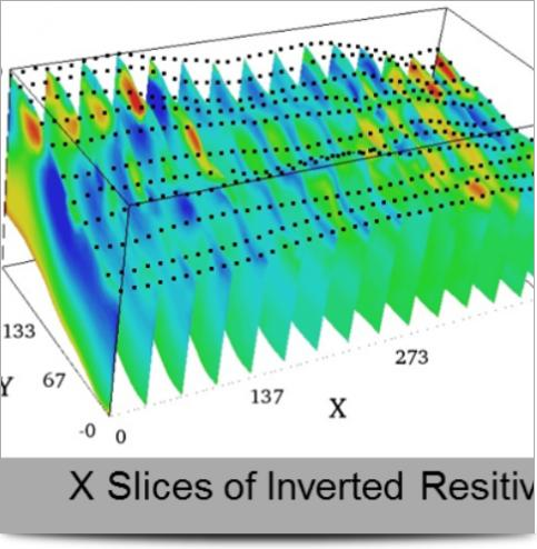X direction slices of 3D inversion result