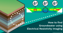 AGI Groundwater Education Series: How to find groundwater using ERI