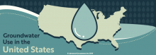 AGI Educational Series: Groundwater Use in the United States