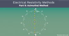 AGI Blog: Electrical Resistivity Methods: Azimuthal Method