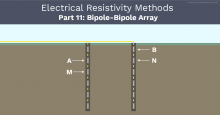 AGI Blog - Electrical Resistivity Methods Part 11 - The Bipole-Bipole Array