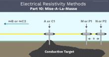 AGI Blog - Electrical Resistivity Methods: Mise-A-La-Masse