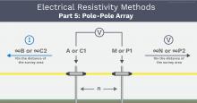 AGI Pole-Pole Array Example